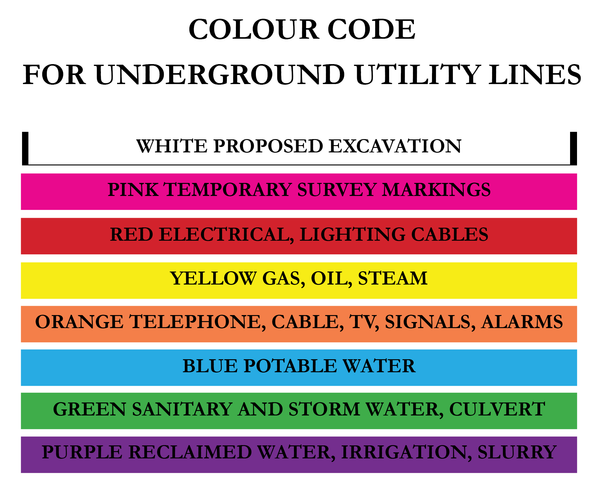 Image of Colour Code for construction safety and oilfield safety.